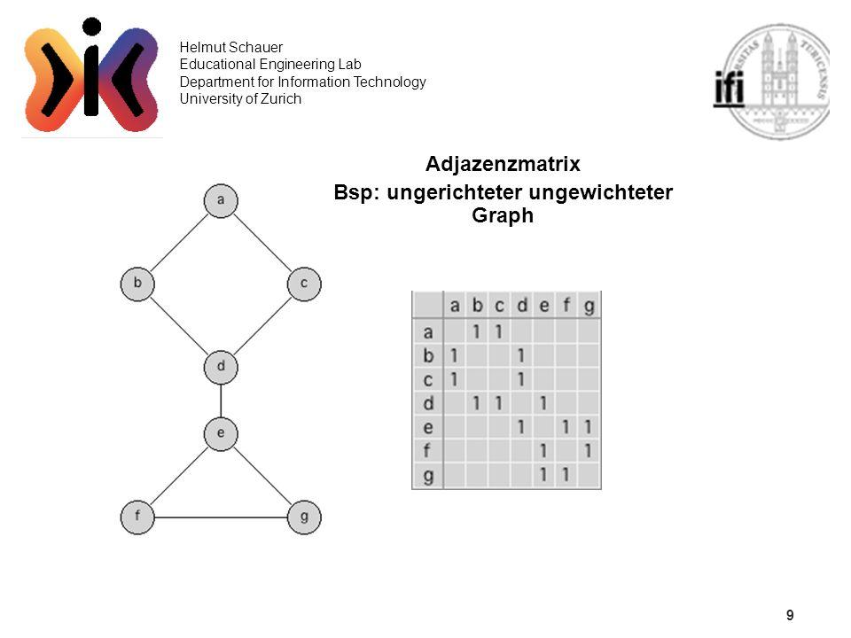 Bsp: ungerichteter ungewichteter Graph