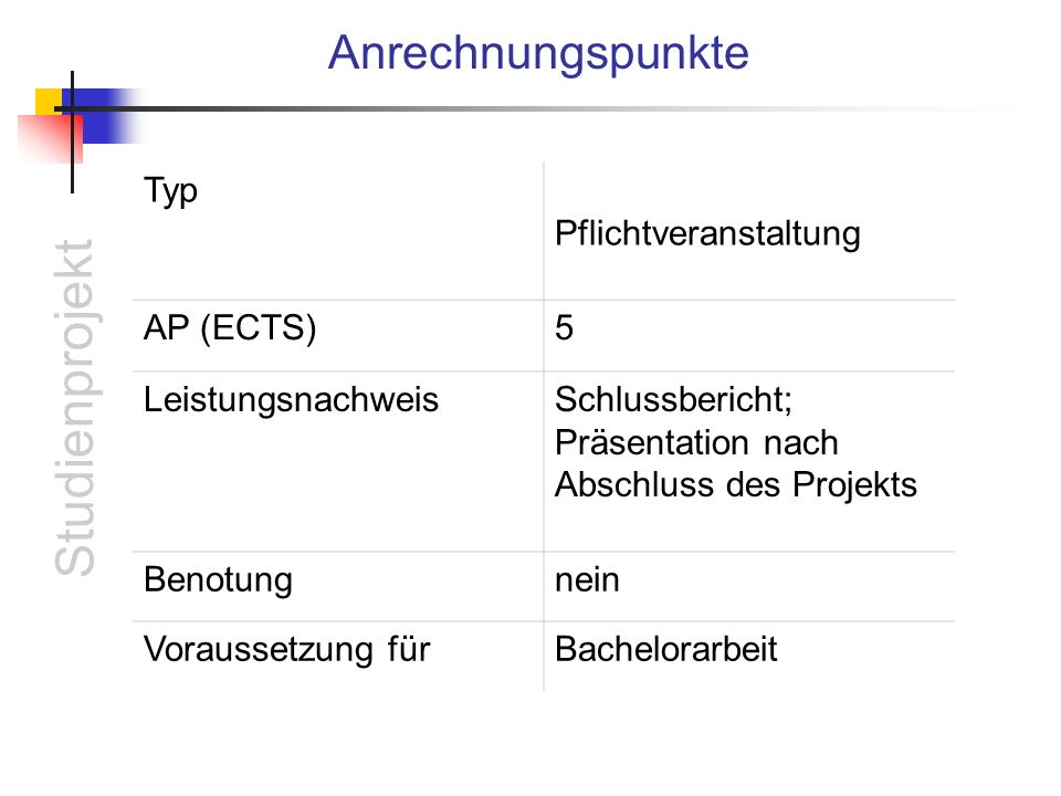 Anrechnungspunkte Typ Pflichtveranstaltung AP (ECTS) 5