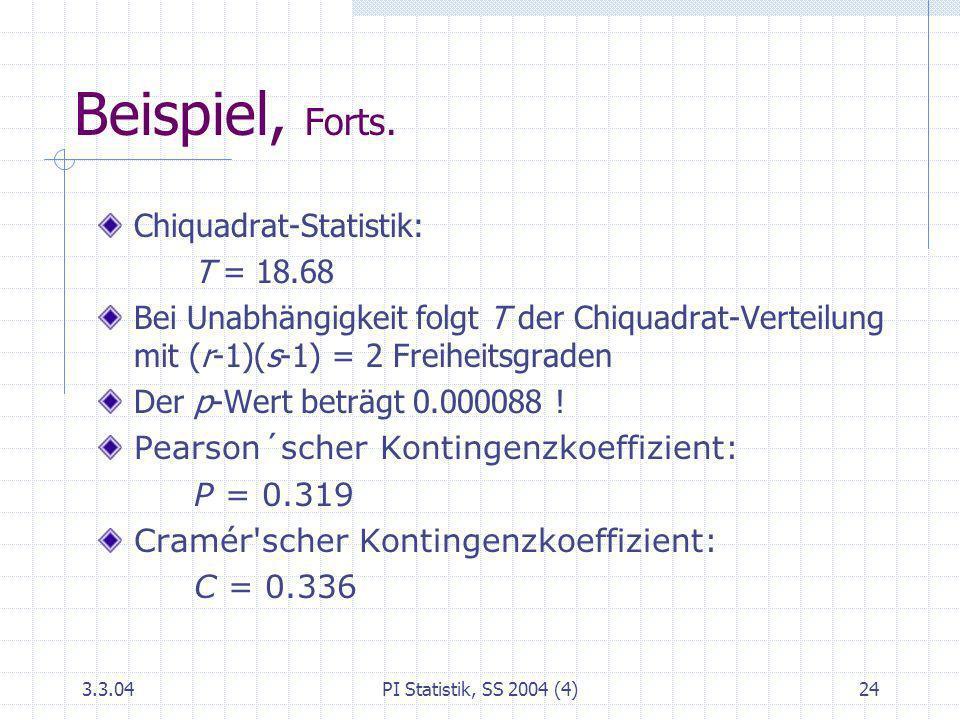 Beispiel, Forts. Chiquadrat-Statistik: T = 18.68