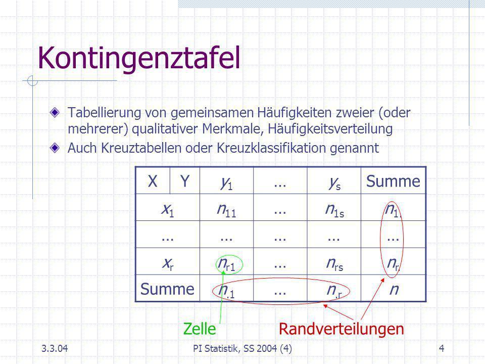 Kontingenztafel X Y y1 … ys Summe x1 n11 n1s n1. xr nr1 nrs nr. n.1