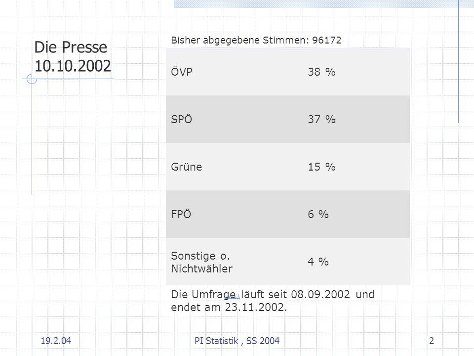 Die Presse 10.10.2002 ÖVP 38 % SPÖ 37 % Grüne 15 % FPÖ 6 %