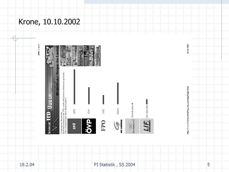 Krone, 10.10.2002 19.2.04 PI Statistik , SS 2004