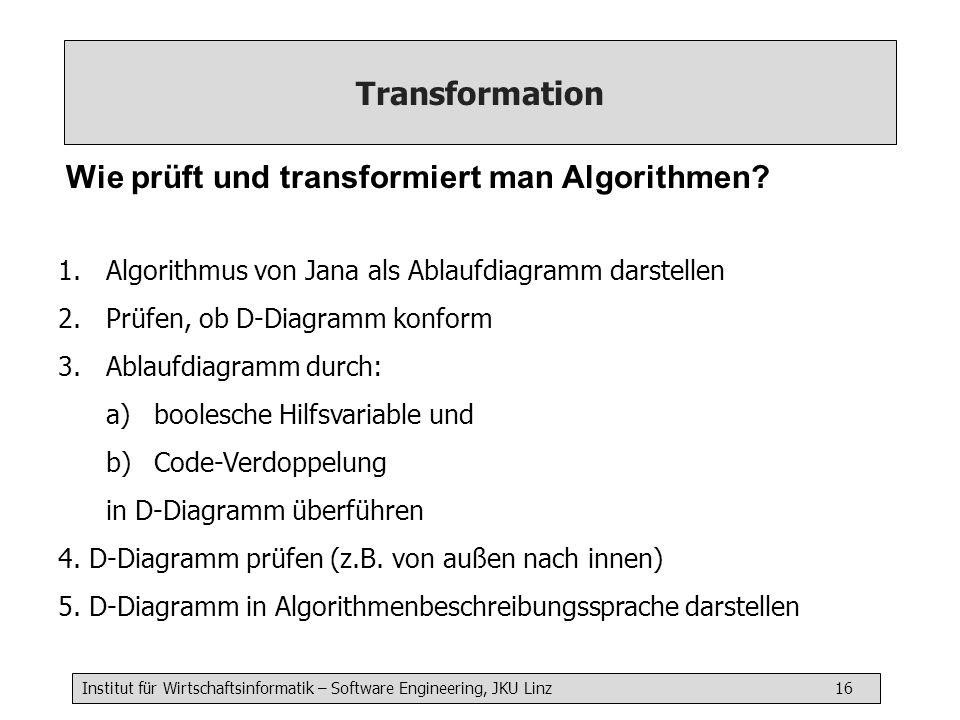 Wie prüft und transformiert man Algorithmen