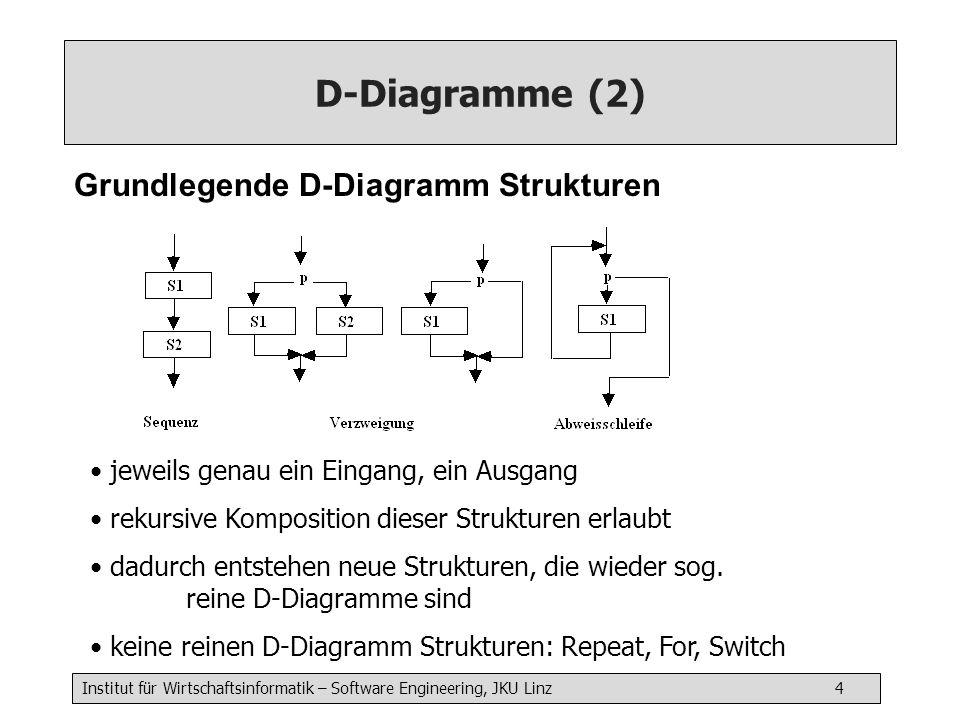 D-Diagramme (2) Grundlegende D-Diagramm Strukturen