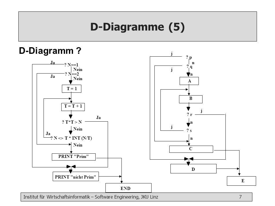 D-Diagramme (5) D-Diagramm j p Ja n N==1 q Nein j N==2 n Ja