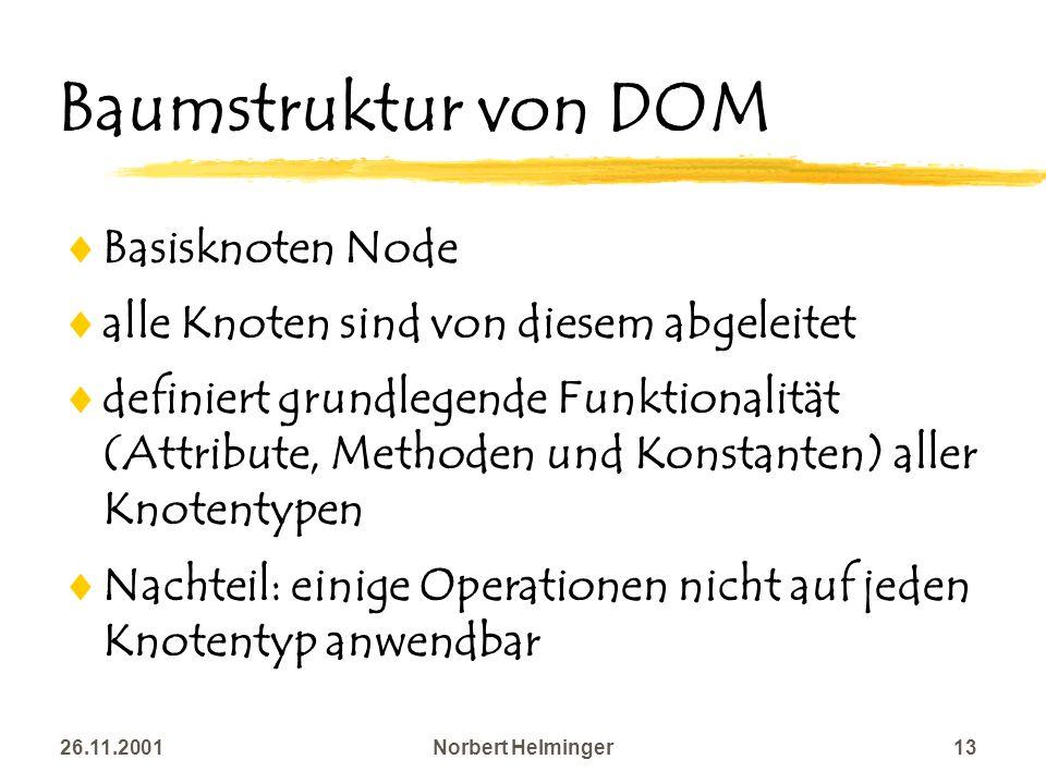 Baumstruktur von DOM Basisknoten Node
