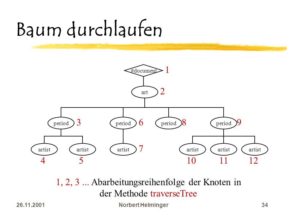 Baum durchlaufen 1. #document. 2. art. 3. 6. 8. 9. period. period. period. period. 7. artist.