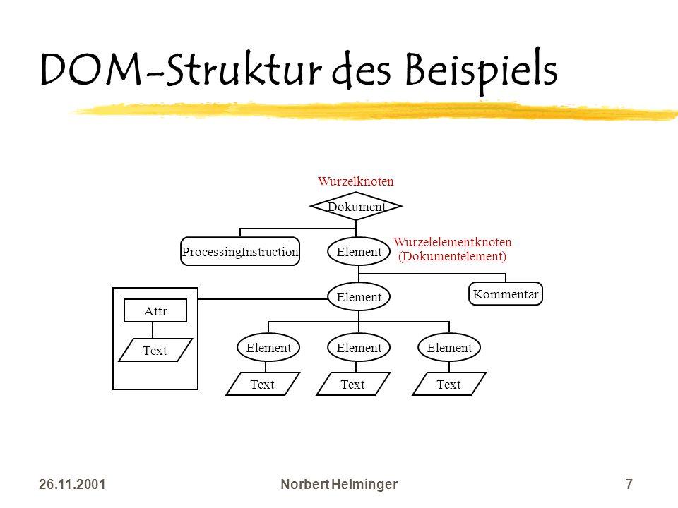DOM-Struktur des Beispiels