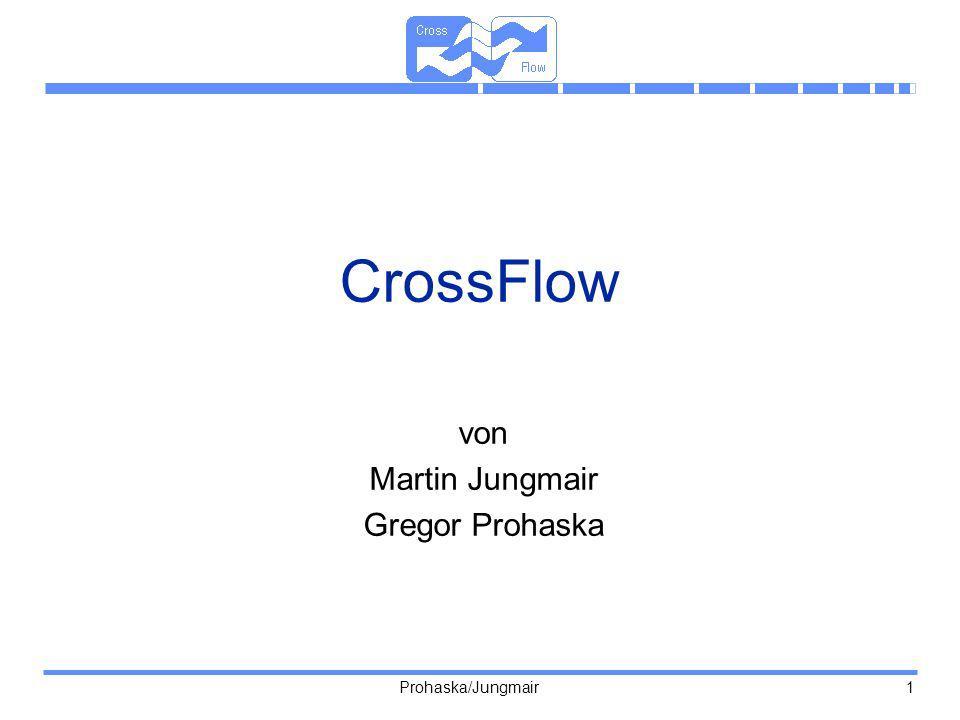 von Martin Jungmair Gregor Prohaska