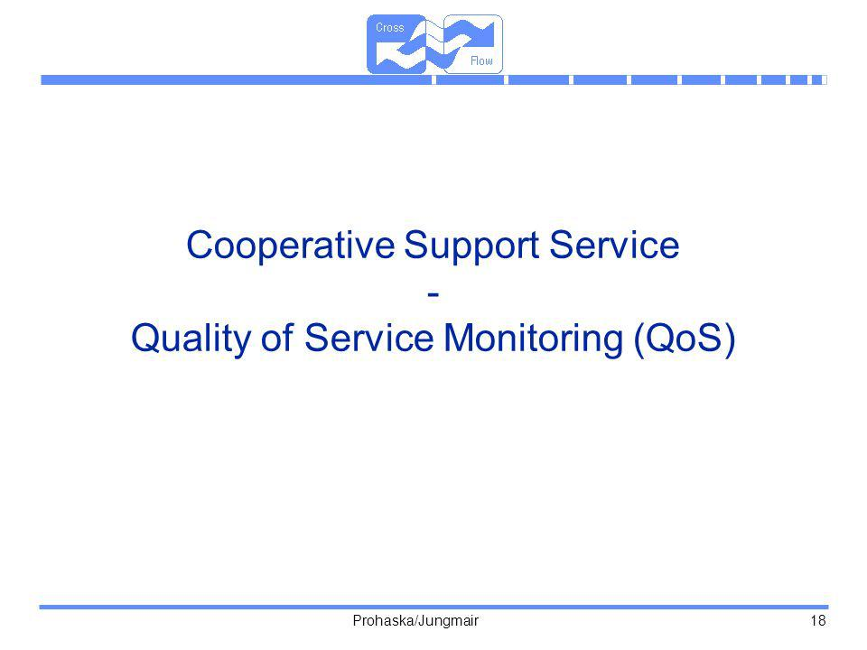 Cooperative Support Service - Quality of Service Monitoring (QoS)