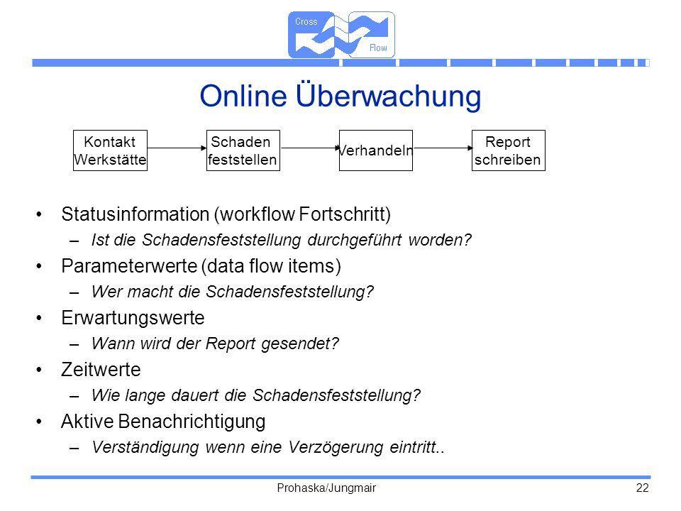 Online Überwachung Statusinformation (workflow Fortschritt)