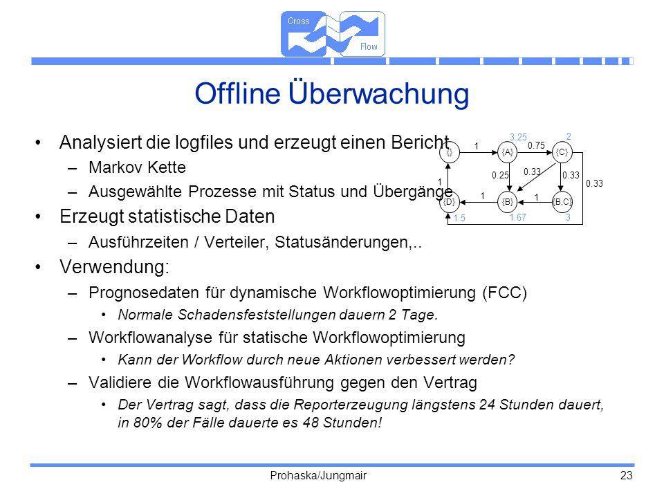 Offline Überwachung Analysiert die logfiles und erzeugt einen Bericht