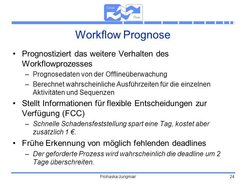 Workflow Prognose Prognostiziert das weitere Verhalten des Workflowprozesses. Prognosedaten von der Offlineüberwachung.