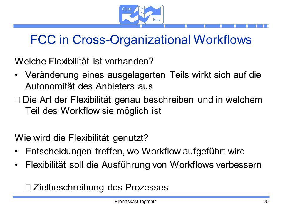 FCC in Cross-Organizational Workflows