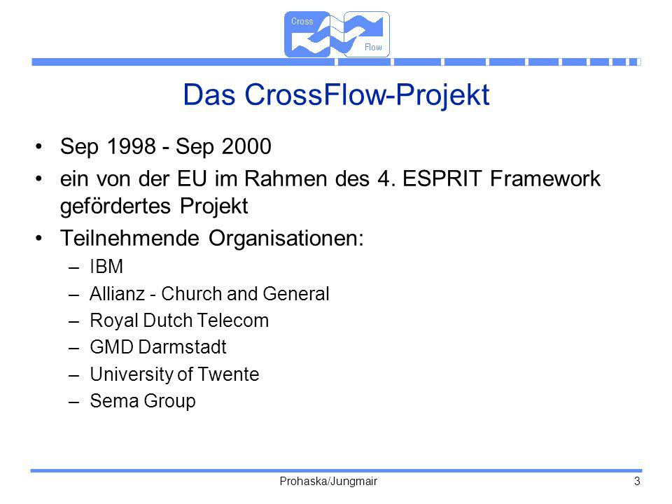 Das CrossFlow-Projekt