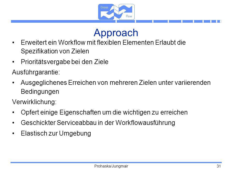 Approach Erweitert ein Workflow mit flexiblen Elementen Erlaubt die Spezifikation von Zielen. Prioritätsvergabe bei den Ziele.