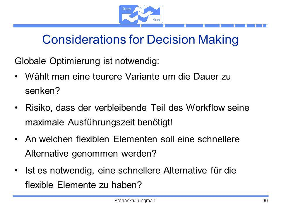 Considerations for Decision Making