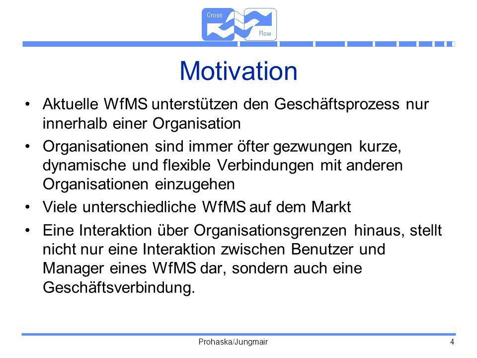 Motivation Aktuelle WfMS unterstützen den Geschäftsprozess nur innerhalb einer Organisation.