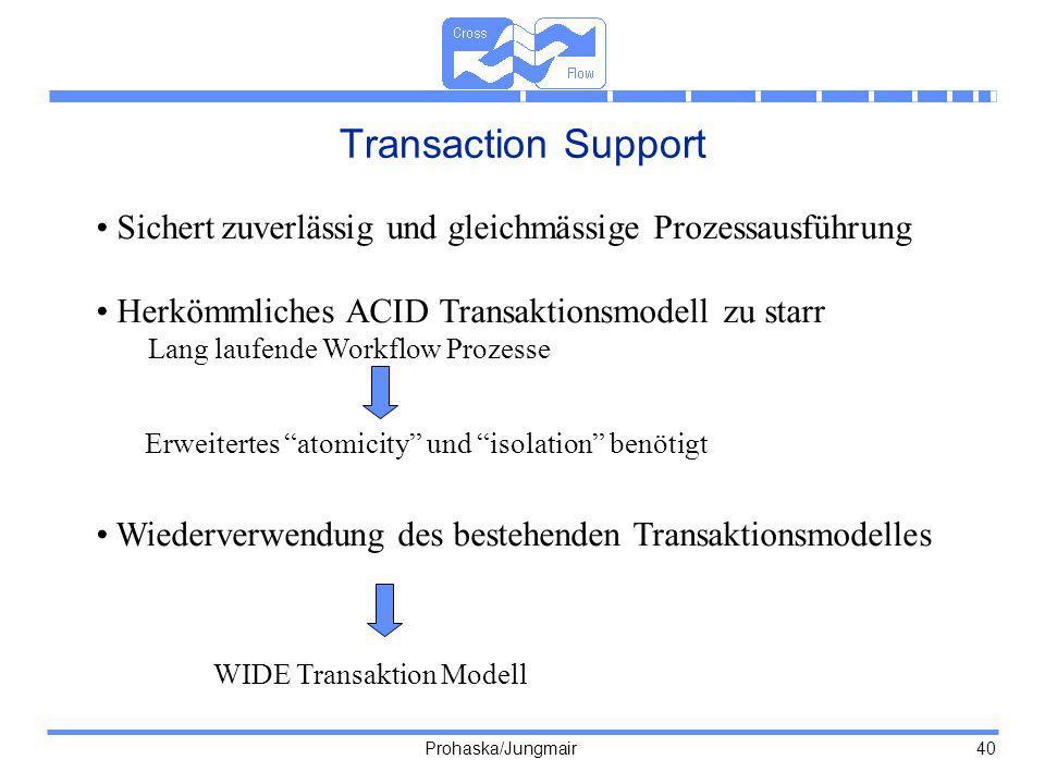 Transaction Support Sichert zuverlässig und gleichmässige Prozessausführung. Herkömmliches ACID Transaktionsmodell zu starr.