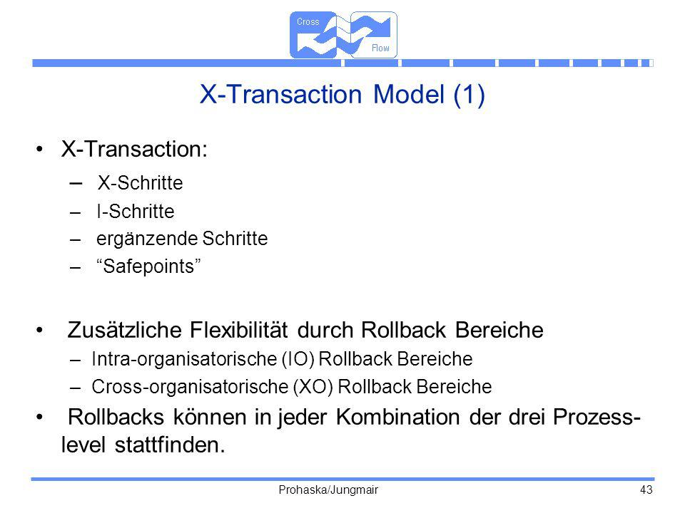 X-Transaction Model (1)
