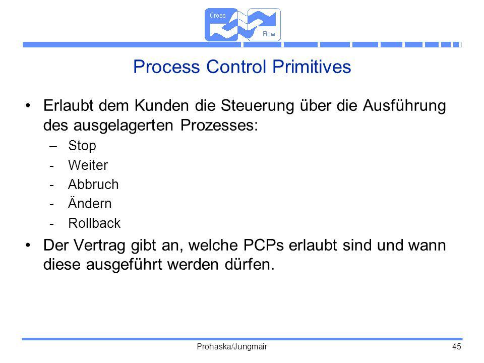 Process Control Primitives