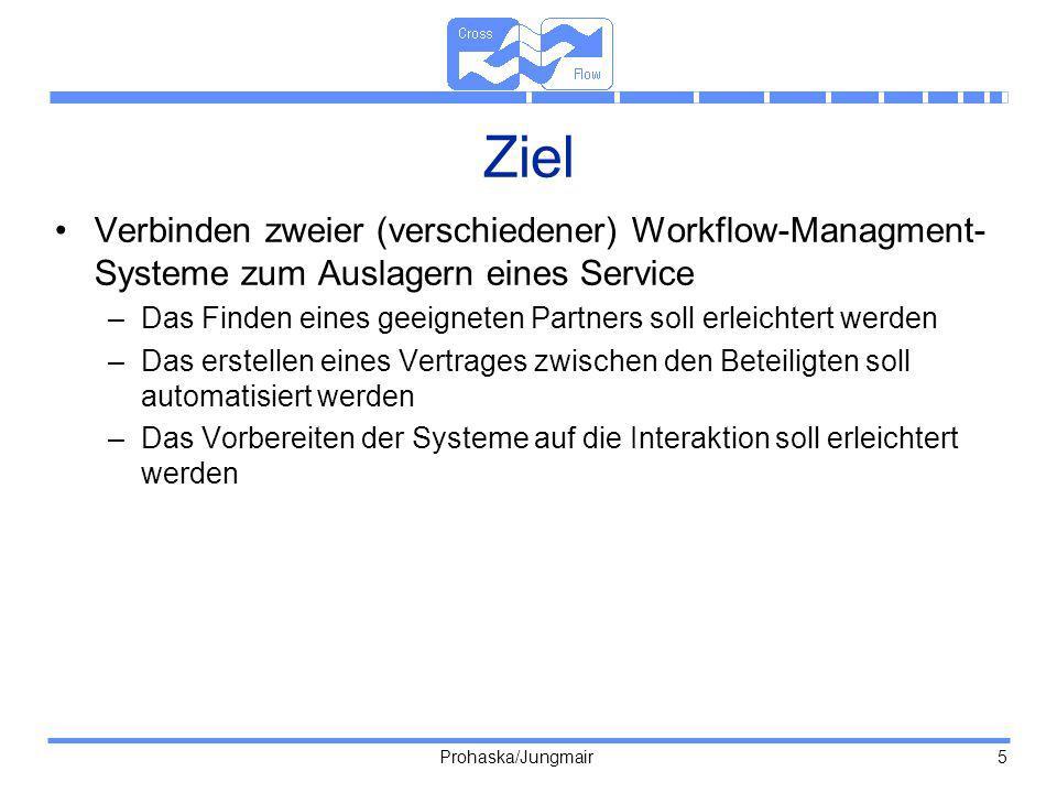 Ziel Verbinden zweier (verschiedener) Workflow-Managment-Systeme zum Auslagern eines Service.
