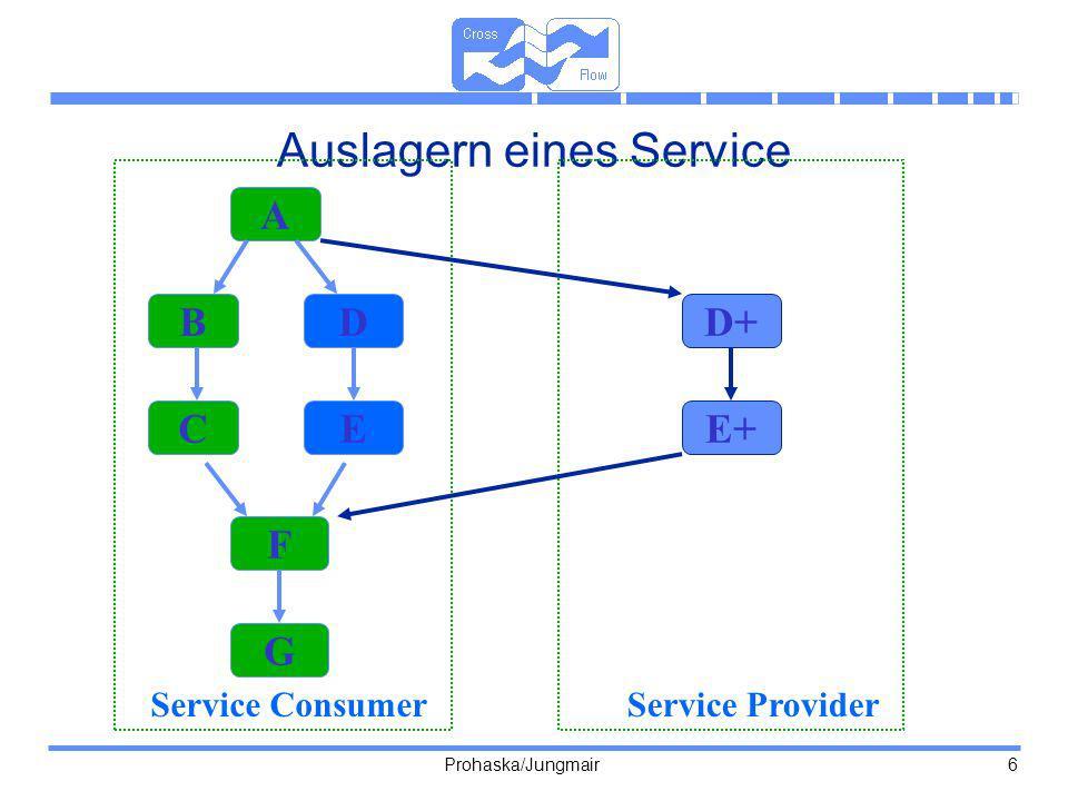 Auslagern eines Service