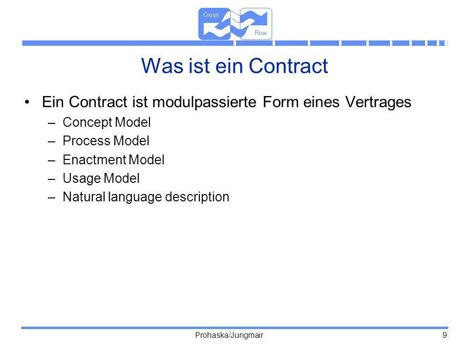 Was ist ein Contract Ein Contract ist modulpassierte Form eines Vertrages. Concept Model. Process Model.