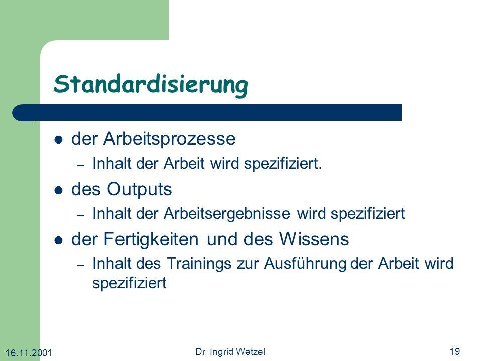 Standardisierung der Arbeitsprozesse des Outputs