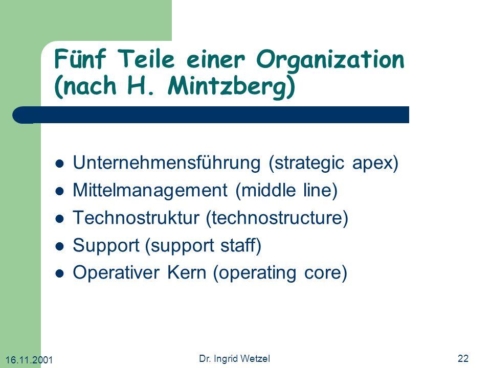 Fünf Teile einer Organization (nach H. Mintzberg)