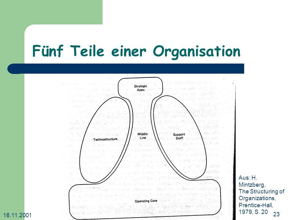 Fünf Teile einer Organisation