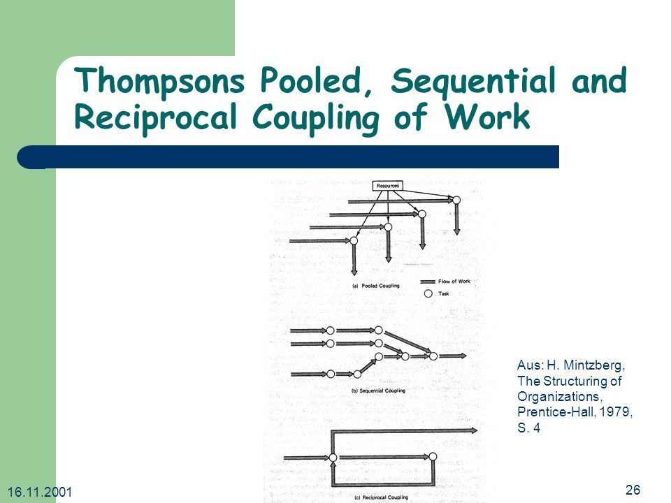 Thompsons Pooled, Sequential and Reciprocal Coupling of Work