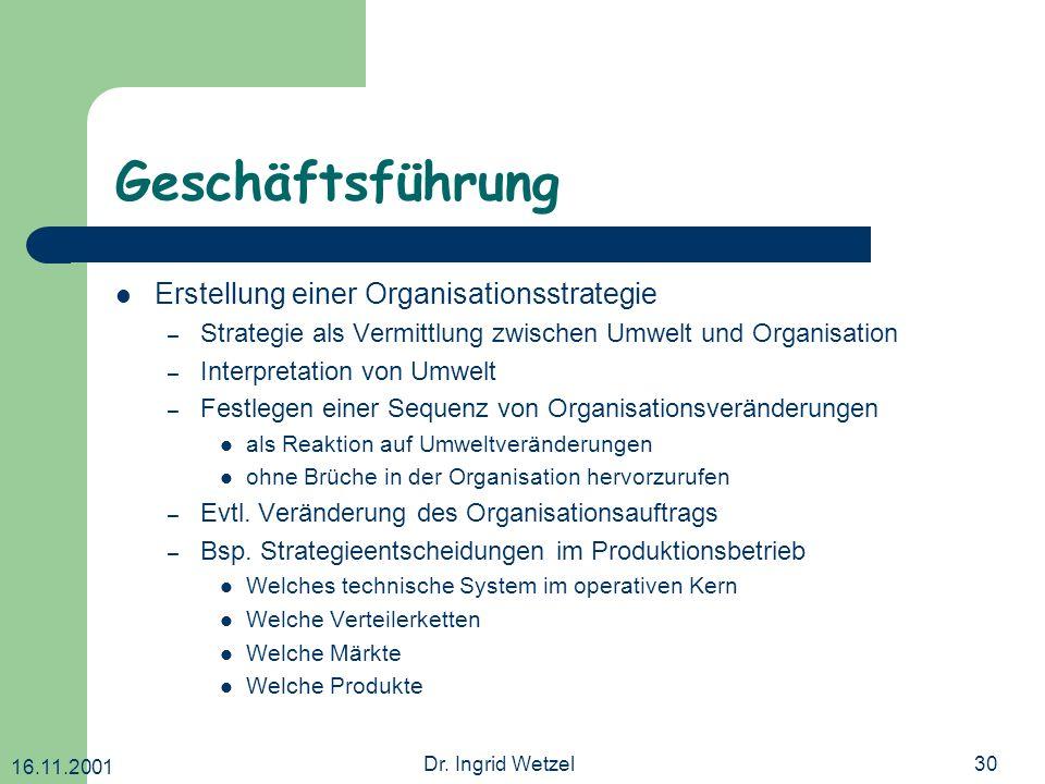 Geschäftsführung Erstellung einer Organisationsstrategie