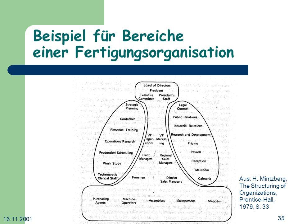 Beispiel für Bereiche einer Fertigungsorganisation
