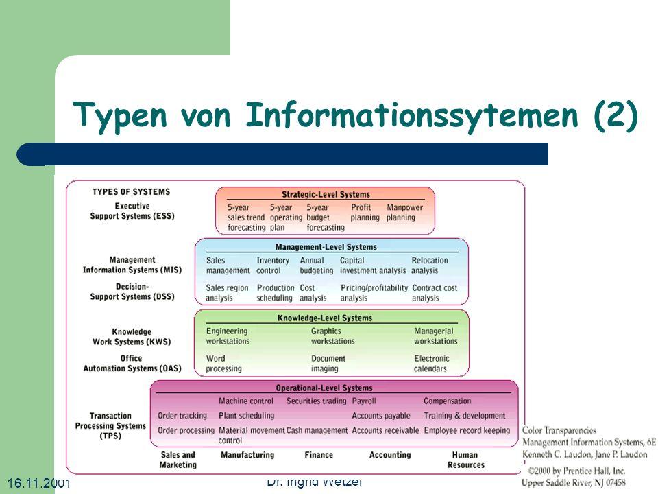Typen von Informationssytemen (2)