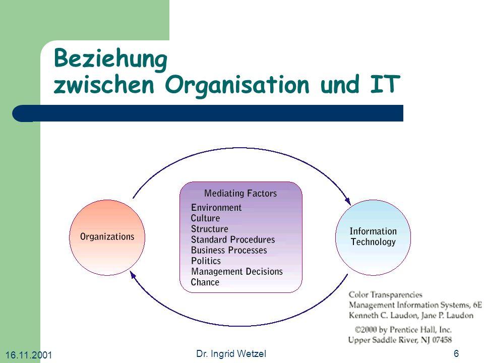 Beziehung zwischen Organisation und IT