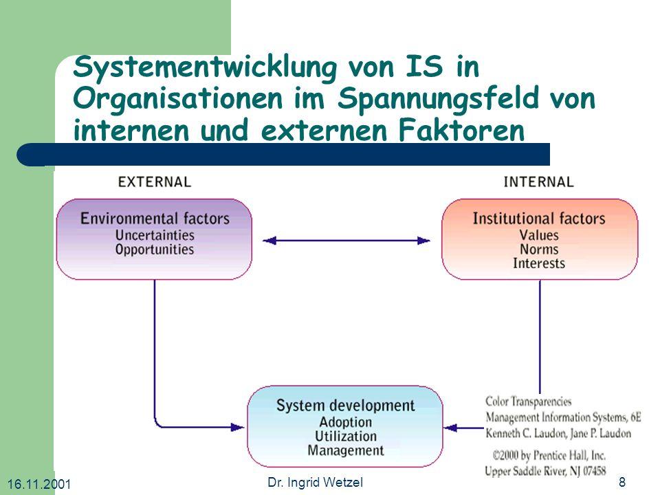 Systementwicklung von IS in Organisationen im Spannungsfeld von internen und externen Faktoren