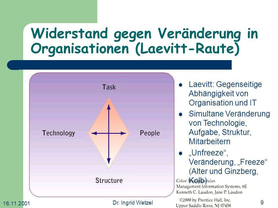 Widerstand gegen Veränderung in Organisationen (Laevitt-Raute)