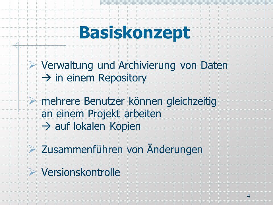 Basiskonzept Verwaltung und Archivierung von Daten  in einem Repository.