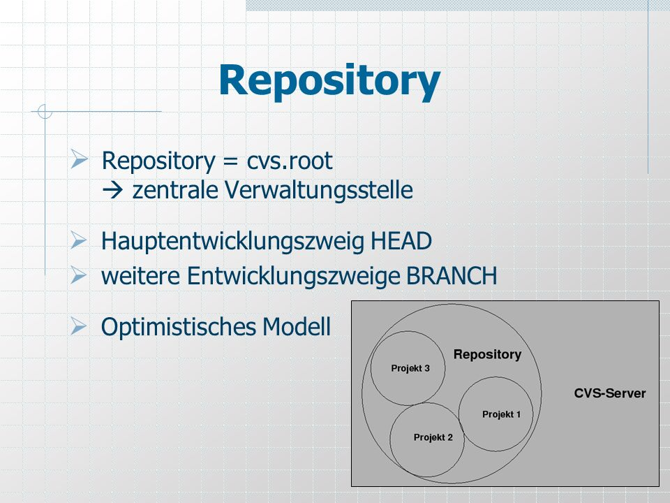 Repository Repository = cvs.root  zentrale Verwaltungsstelle