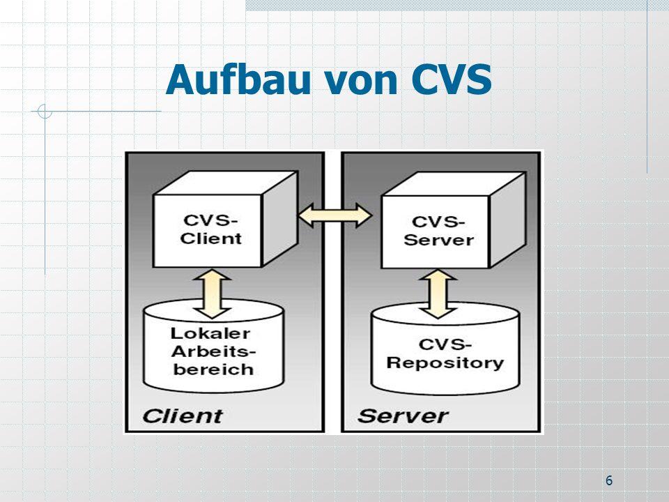 Aufbau von CVS