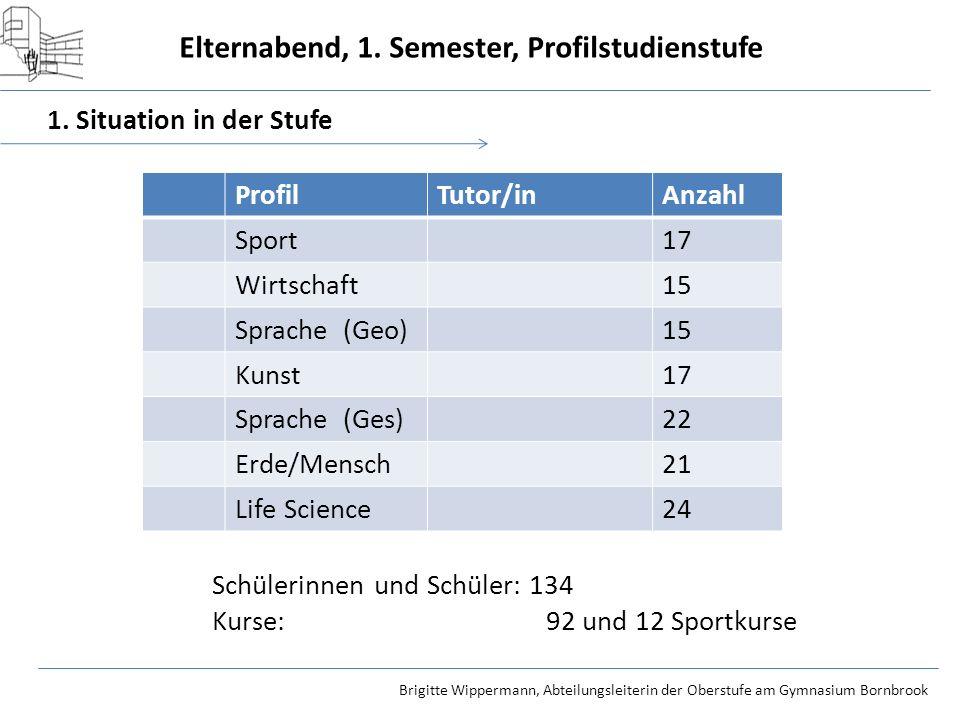 Schülerinnen und Schüler: 134 Kurse: 92 und 12 Sportkurse