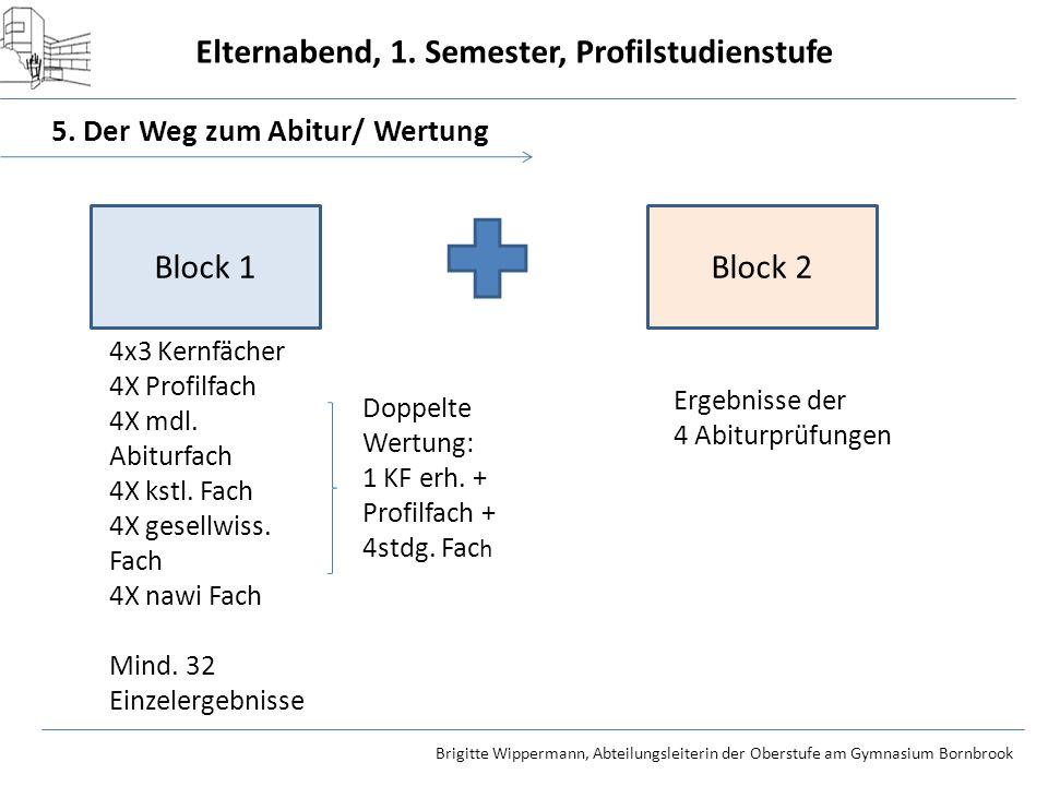 Block 1 Block 2 5. Der Weg zum Abitur/ Wertung 4x3 Kernfächer