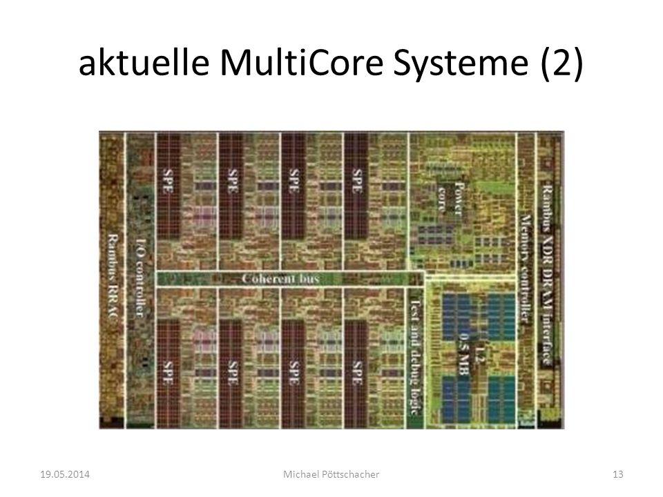 aktuelle MultiCore Systeme (2)