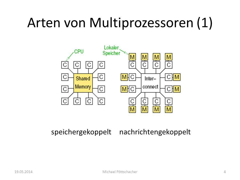 Arten von Multiprozessoren (1)