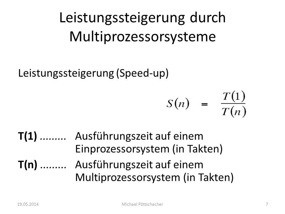 Leistungssteigerung durch Multiprozessorsysteme