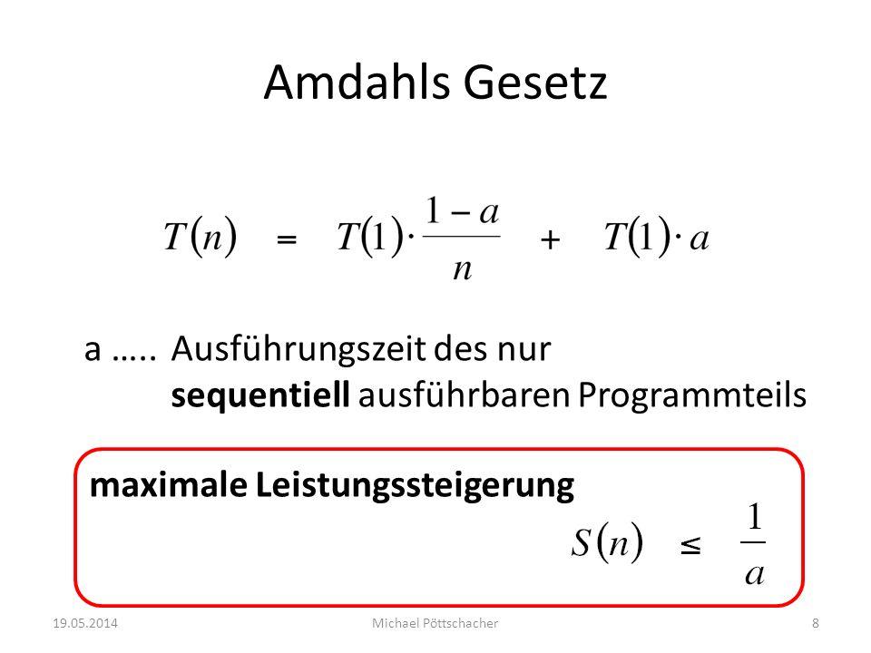 Amdahls Gesetz a ….. Ausführungszeit des nur sequentiell ausführbaren Programmteils. maximale Leistungssteigerung.