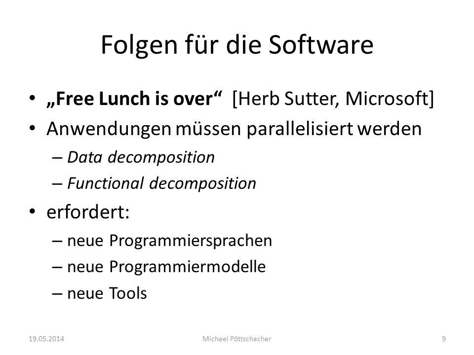 Folgen für die Software