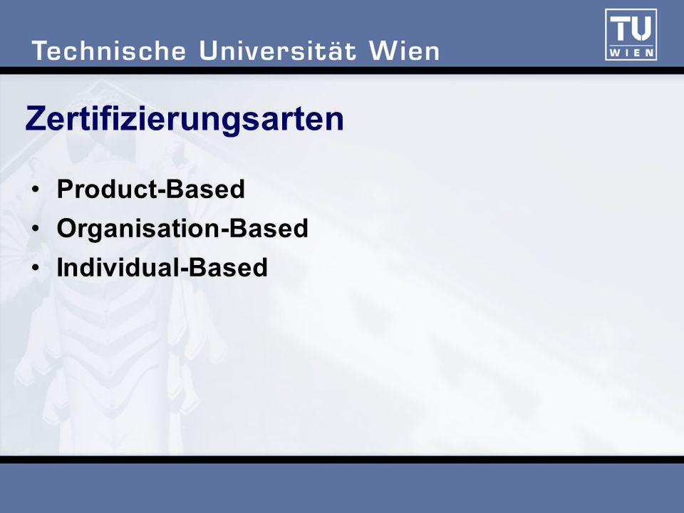 Zertifizierungsarten
