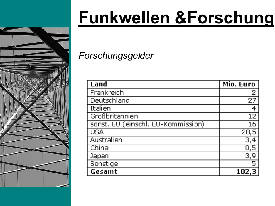 Funkwellen &Forschung